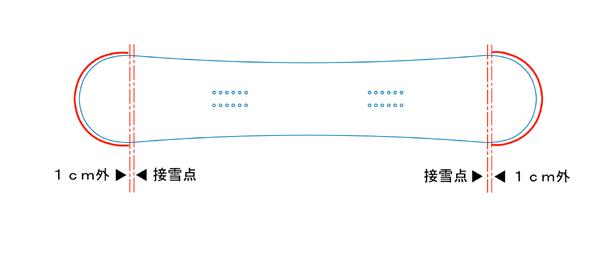接雪点-図2